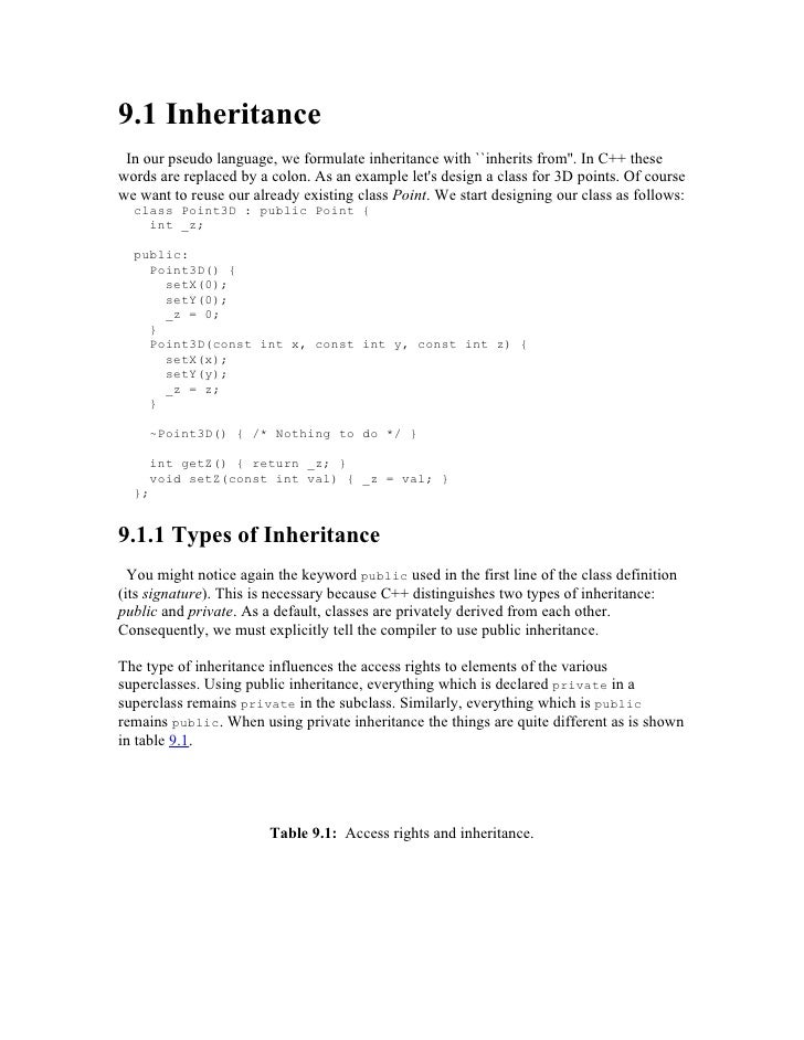 9.1 Inheritance In our pseudo language, we formulate inheritance with ``inherits from. In C++ thesewords are replaced by a...