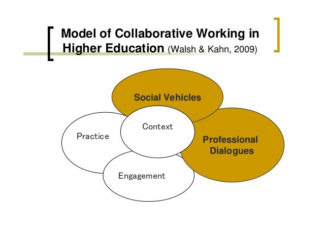 Collaborative Teaching Framework ~ A model of collaborative working for higher education