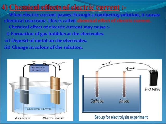 chemical effects of electric current essay 4 - thermal and chemical effects of electric current page 1 1 ) how much current should be passed through an electrochemical cell to deposit 05 gm of.