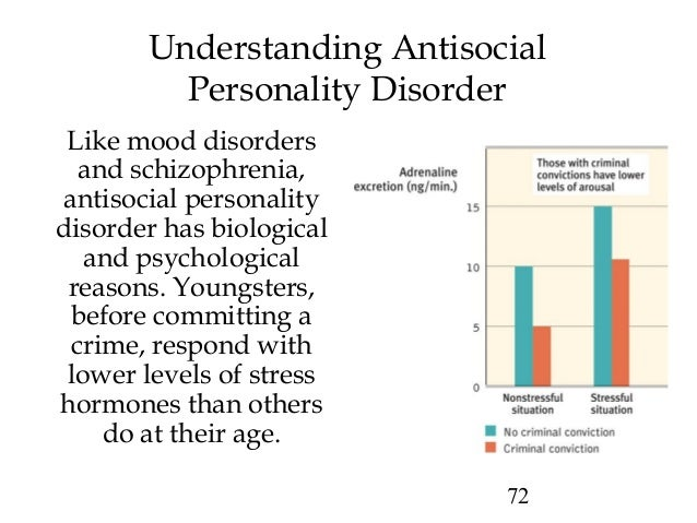 psychopathology and the study of antisocial personality disorder The study, led by researchers at king's college london institute of psychiatry (iop) is the first to confirm that psychopathy is a distinct neuro-developmental sub-group of anti-social personality disorder (aspd.