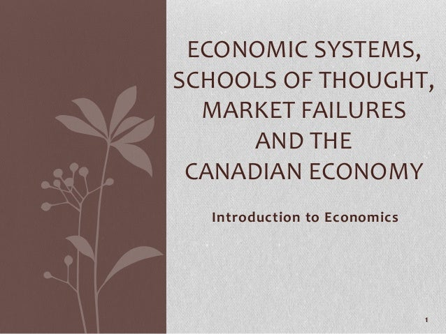 ECONOMIC SYSTEMS,SCHOOLS OF THOUGHT,  MARKET FAILURES      AND THE CANADIAN ECONOMY  Introduction to Economics            ...