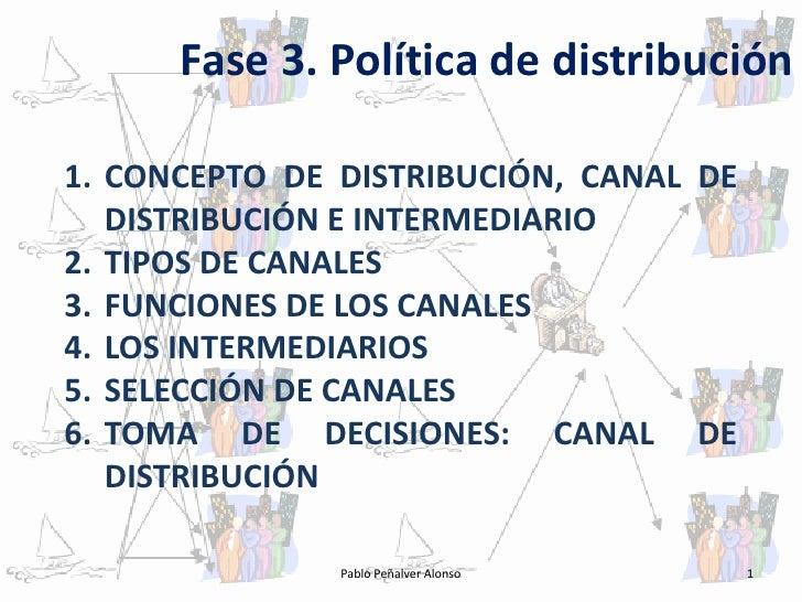 Fase 3. Política de distribución  1. CONCEPTO DE DISTRIBUCIÓN, CANAL DE