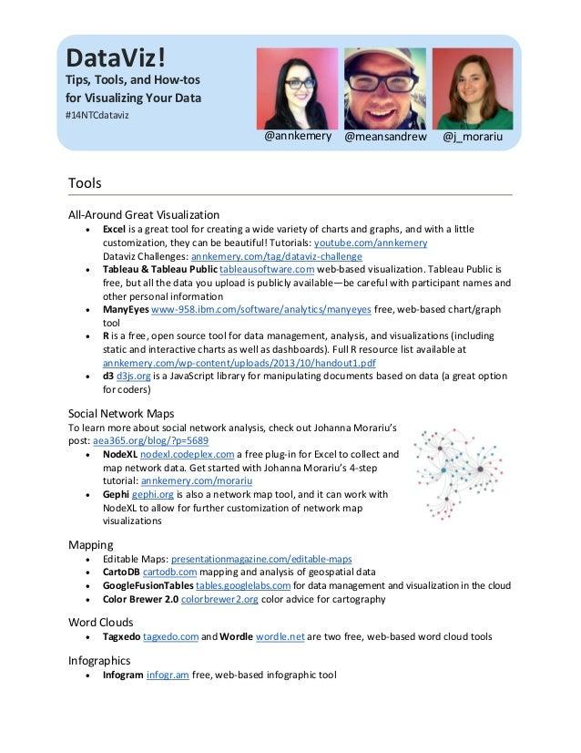 #14ntcdataviz: DataViz! Tips, Tools, and How-tos for Visualizing Your Data [Resource Handout]