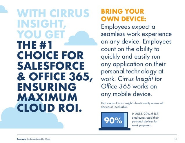 WITH CIRRUS  INSIGHT,  YOU GET  THE #1  CHOICE FOR  SALESFORCE  & OFFICE 365,  ENSURING  MAXIMUM  CLOUD ROI. That means Ci...