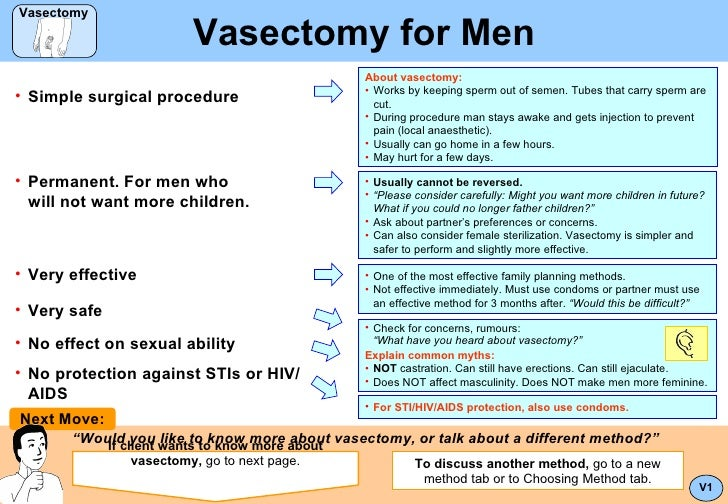 "Vasectomy for Men <ul><li>Simple surgical procedure </li></ul><ul><li>Usually cannot be reversed.  </li></ul><ul><li>"" Ple..."