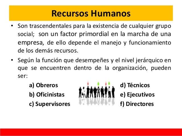 recursos de la empresa humanos materiales financieros y
