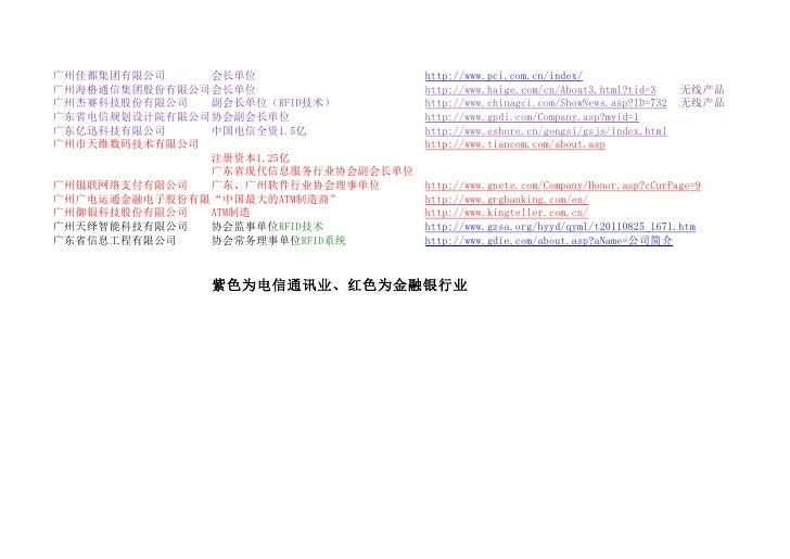广州佳都集团有限公司    会长单位                 http://www.pci.com.cn/index/广州海格通信集团股份有限公司会长单位                 http://www.haige.com/cn/...
