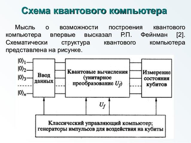 Схема квантового