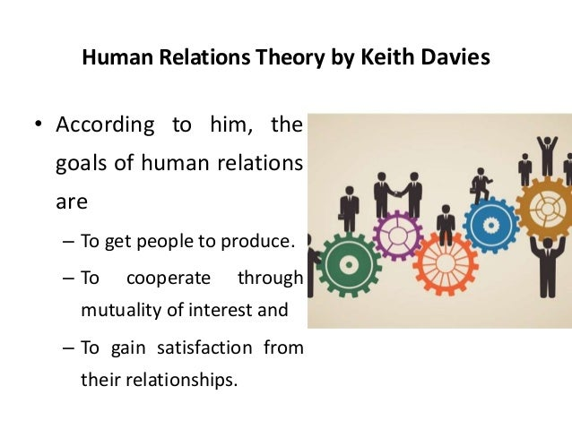 Perspectives of industrial relations