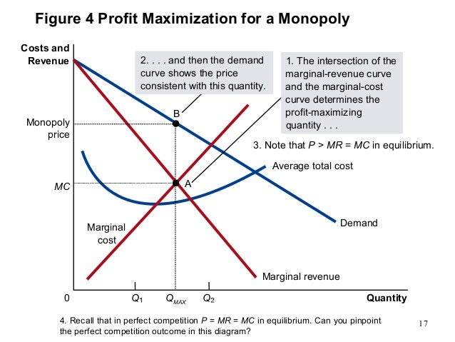 profit maximization Profit maximization profit maximization is the traditional approach, in this process companies undergo to determine the best output and price levels in order to maximize its return.