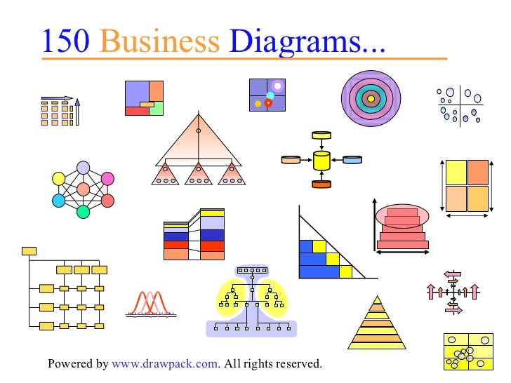 150  Business  Diagrams... Powered by  www.drawpack.com . All rights reserved.