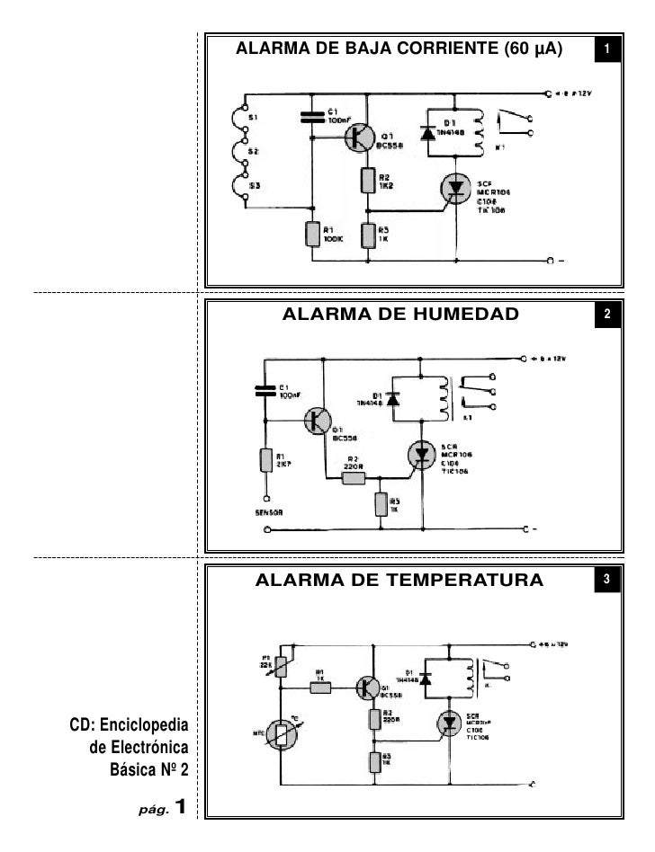 ALARMA DE BAJA CORRIENTE (60 µA)   1                             ALARMA DE HUMEDAD              2                         ...