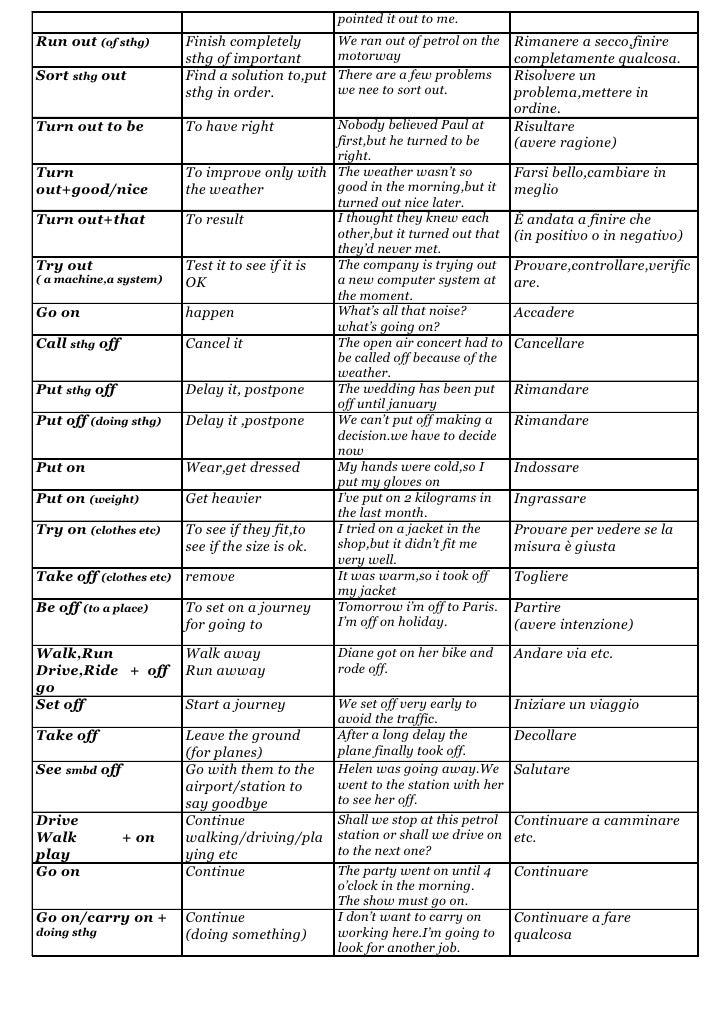 Learn kurdish language soranio