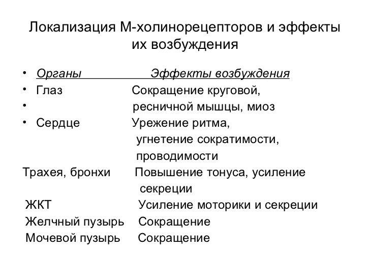 Локализация м-холинорецепторов (продолжение)