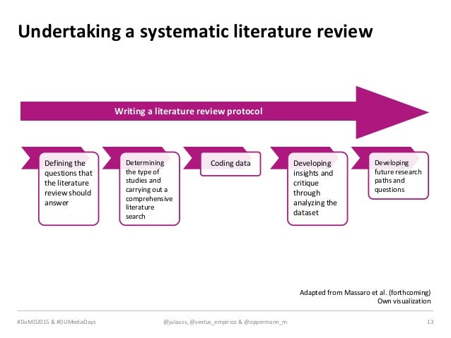 Writing a systematic literature review