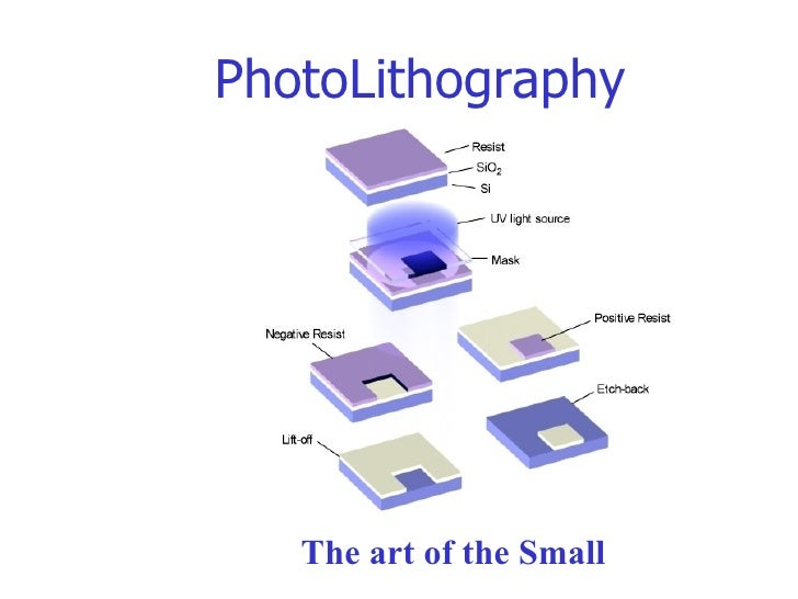 PhotoLithography The art of the Small