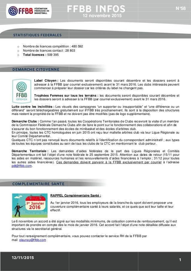 12/11/2015 1/Résultats des Equipes de France : o Nombre de licences compétition o Nombre de licences contact : 28 803 o To...