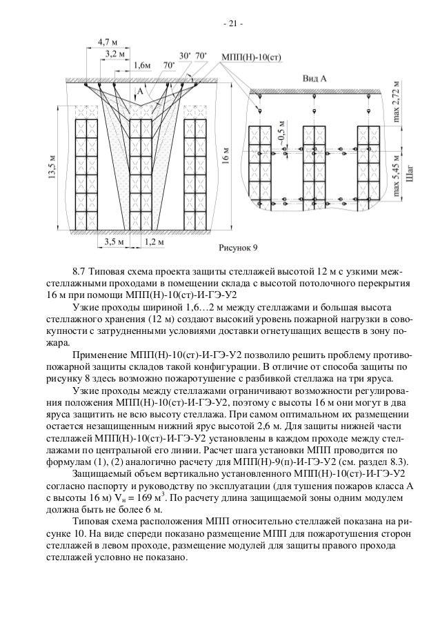 21 - 8.7 Типовая схема проекта