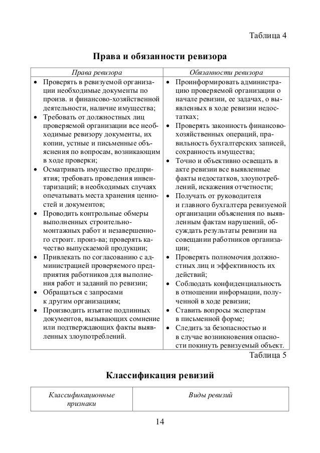должностная инструкция фин директора