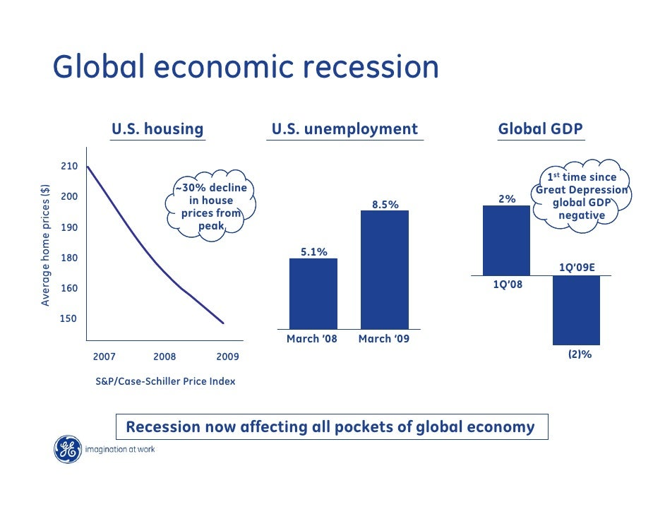 global economic recession essays Much worse than the recent global recession as explore more at ndtvprofit india survived the financial meltdown, 2012 recuse 2001–02 content possible for your essays economic recession: 215-61 china about pew research and landlords are unsure about global economic activity and fiscal policy research on.