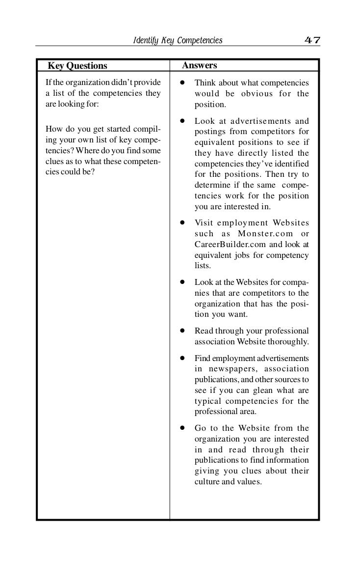 research paper based on interview mistakes