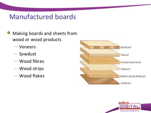 15 Manufactured Boards