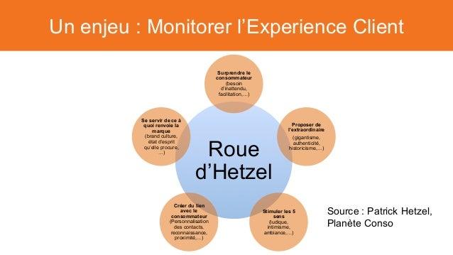 Experience Client Quot Du Marketing Experientiel Washing Au