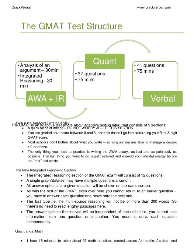 gmat awa essays Gmat analytical writing assessment (awa) test structure and how to become familiar with this structure to achieve a higher score on the awa essay section of the gmat cat.