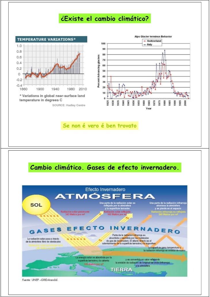 Efecto Invernadero Definicion Gases de Efecto Invernadero