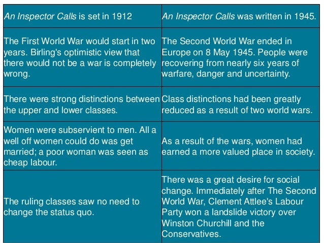 themes in an inspector calls The main themes and role of inspector goole in priestley's an inspector calls the main themes and role of inspector goole in priestley's  an inspector calls.