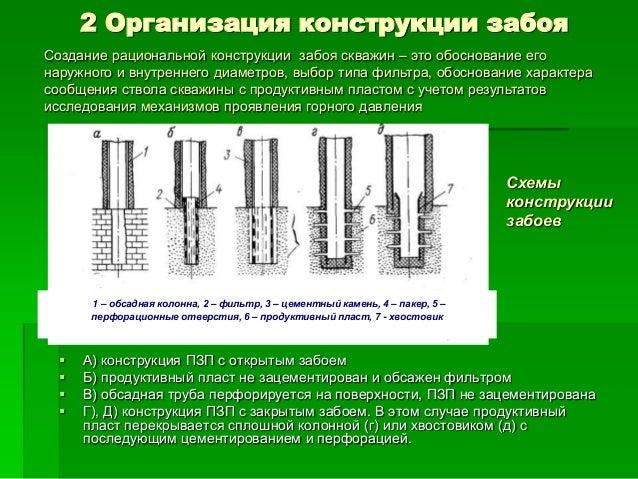 конструкции забоя  А)