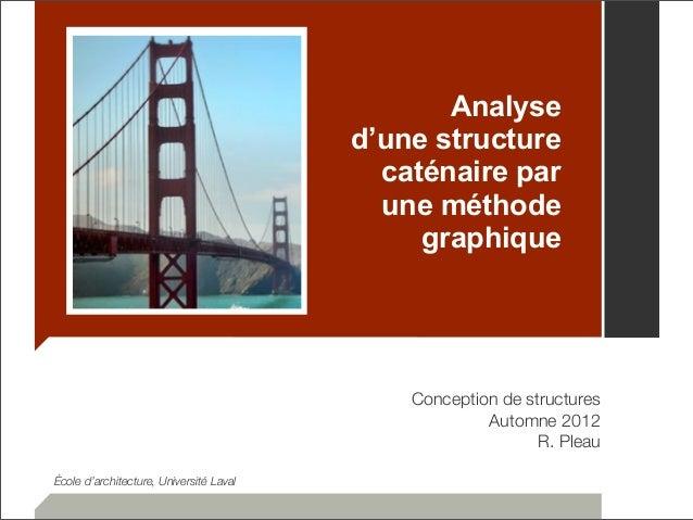 Analyse  d'une structure  caténaire par  une méthode  graphique  Conception de structures  Automne 2012  R. Pleau  École d...