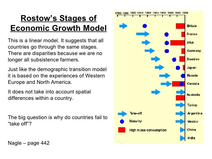 rostow s theory stages economic development developed Rostow's theory rostow identifies five stages of economic development the traditional society is characterized by the dominance of agriculture, which is largely at the subsistence level, and the non-realization of potential resources.