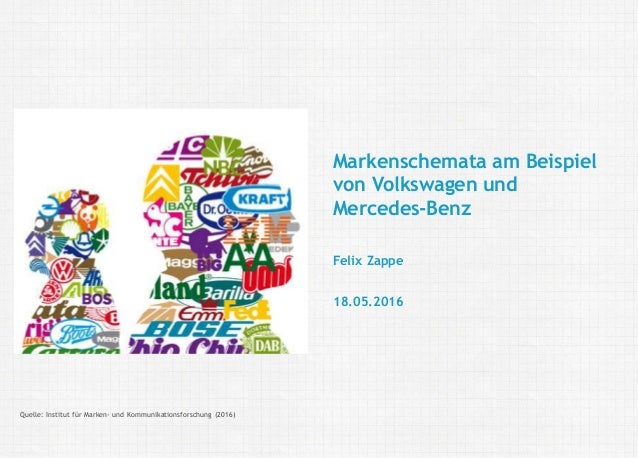 Felix Zappe18.05.2016 Konsumentenverhalten & Marketingstrategie: Markenschemata WiSo-Fakultät | Universität Potsdam Discla...