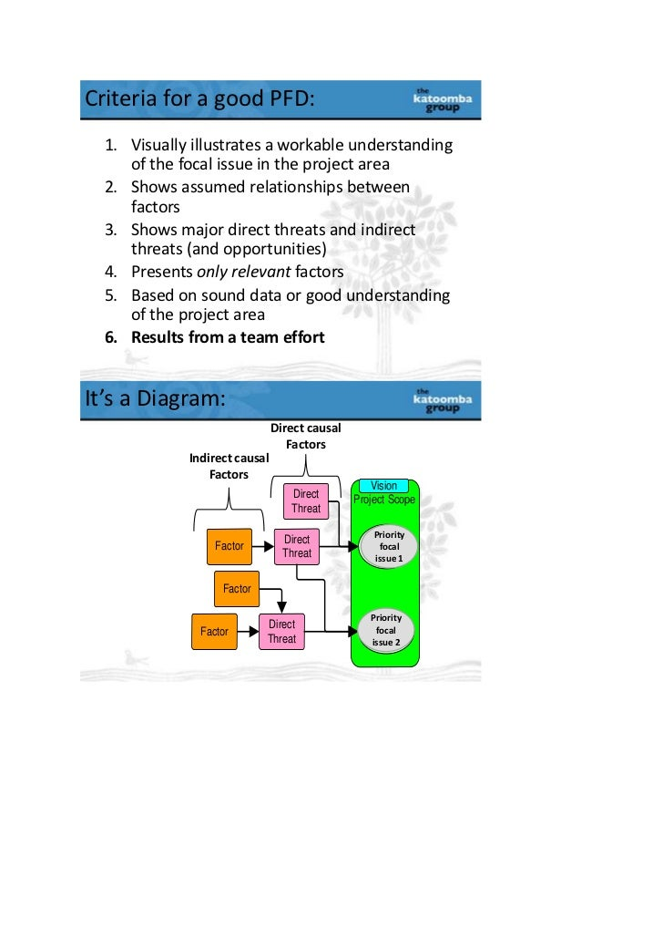 Criteria for a good process flow diagram (PFD)