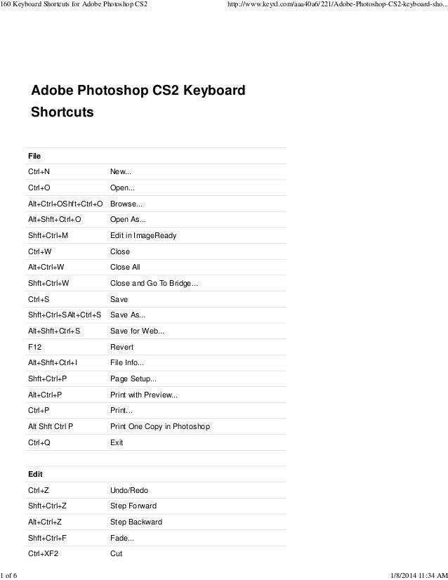160 keyboard shortcuts for adobe photoshop cs2