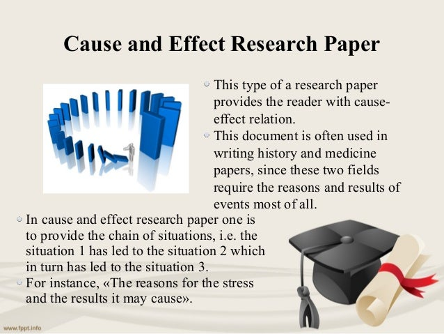 types of essay writing and research papers Writing an introduction for essay doesn't have to be torture there are numerous types of hooks for essays that the writer can utilize.