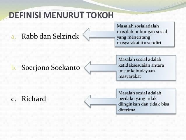Kumpulan Jurnal Penelitian Sosiologi