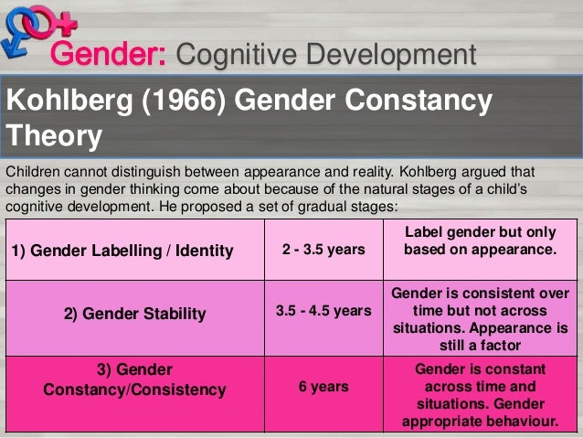 the various stages in the cognitive moral development Learn more about piaget's theory of cognitive development adapting to various in particular regarding the four successive stages of cognitive development.