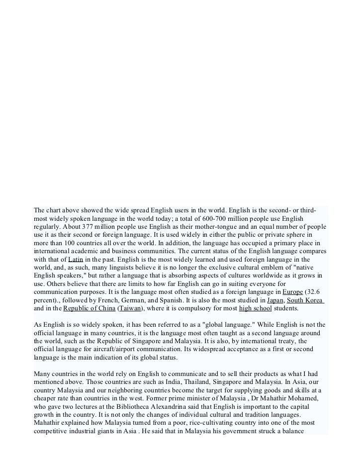 IPad Screenshot Resume Template Essay Sample Free Essay Sample Free