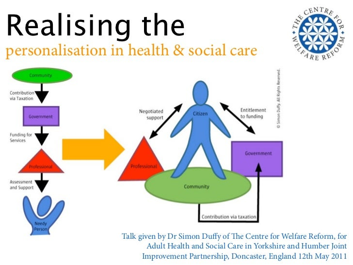 Realising thepersonalisation in health & social care                  Talk given by Dr Simon Duffy of e Centre for Welfare...