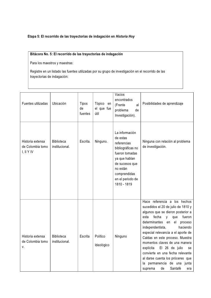 Etapa 5: El recorrido de las trayectorias de indagación en Historia Hoy<br />Bitácora No. 5: El recorrido de las trayector...