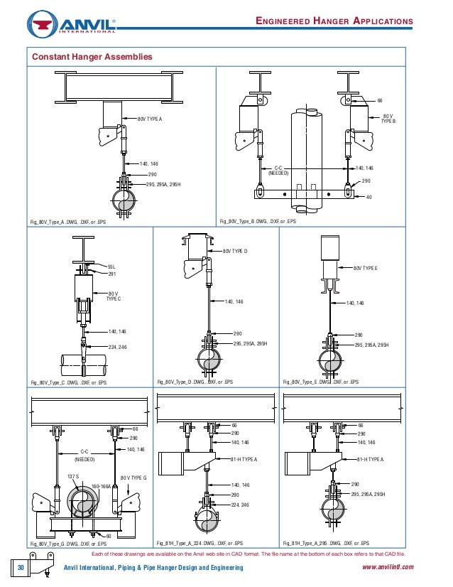 Anvil Pipe Hanger Design Engineering