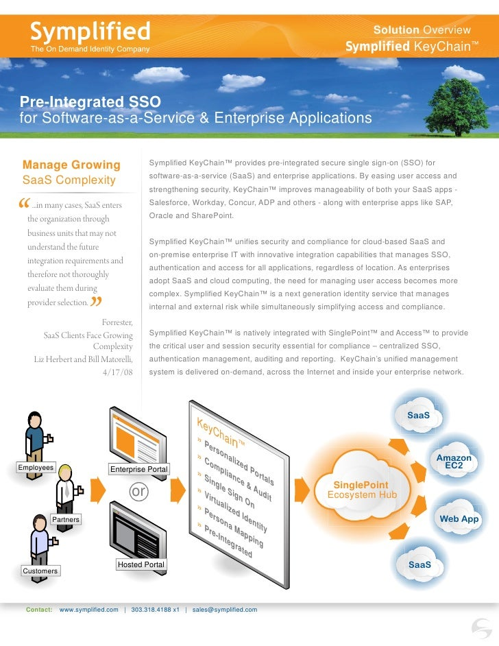 Solution Overview                                                                                                  Symplif...