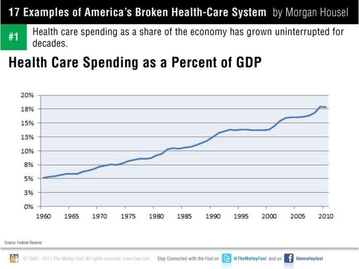 Americas_Broken_Healthcare_System