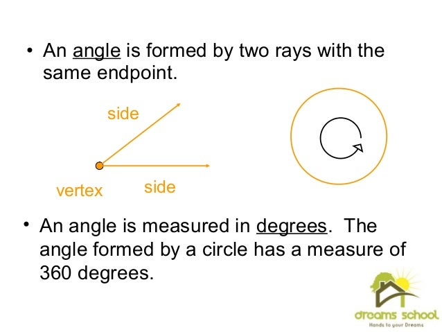 Endpoint Geometry