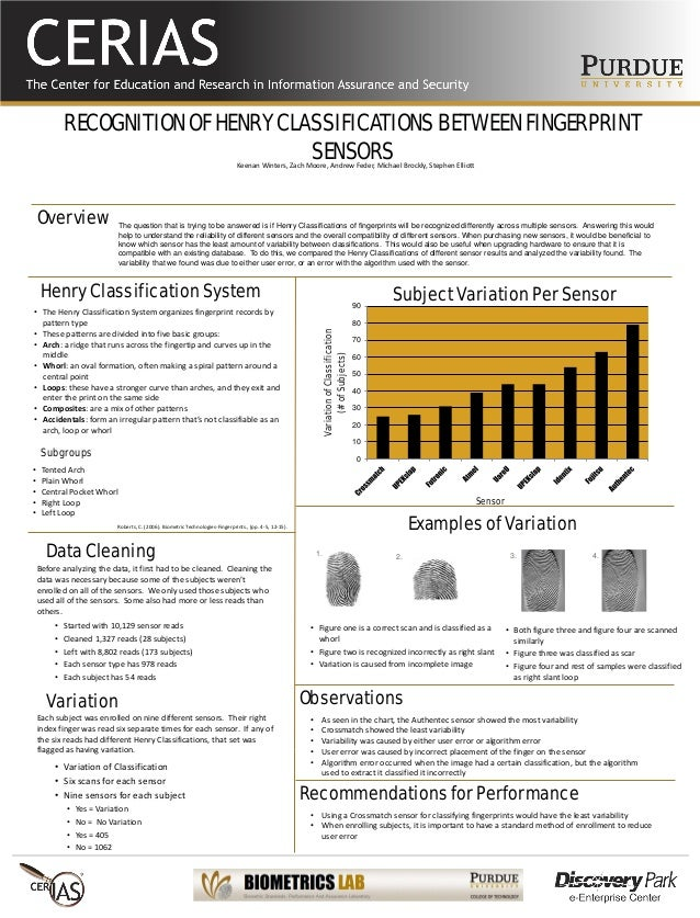 (Fall 2012) Recognition of Henry Classifications Between Fingerprint Sensors