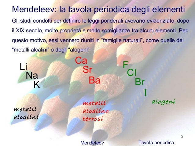 17 la tavola periodica - Tavola periodica degli elementi spiegazione ...