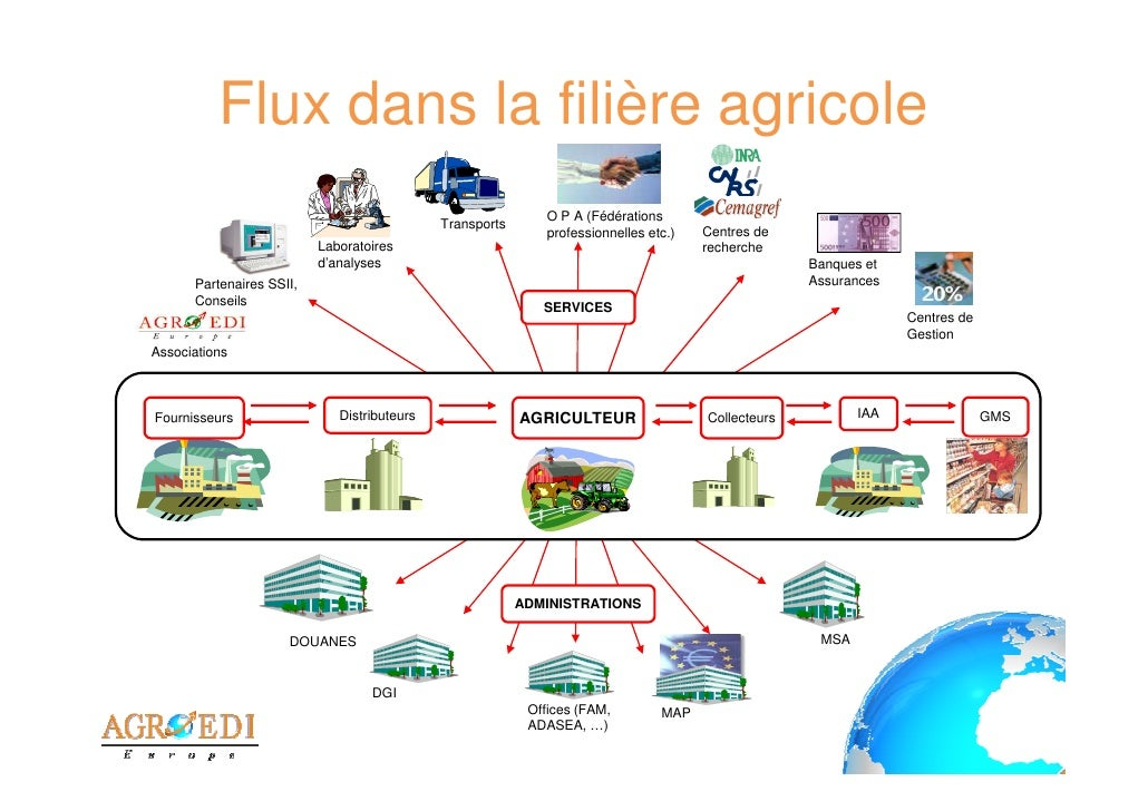 Annonce rencontre agricultrice