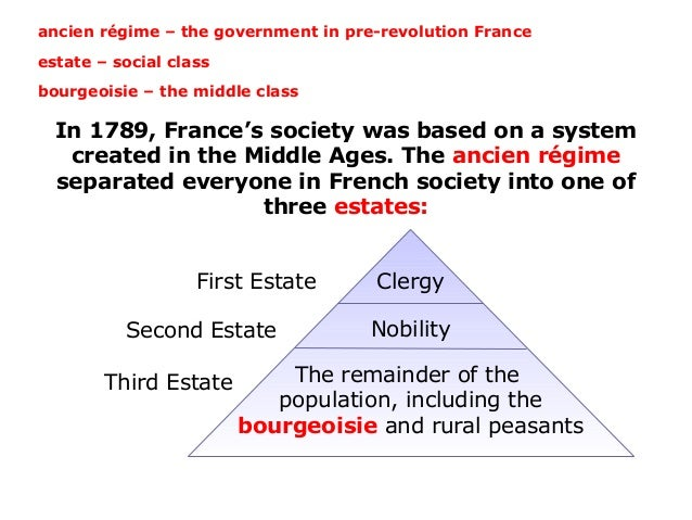 18.1 on the eve of revolution French Revolution Estates System